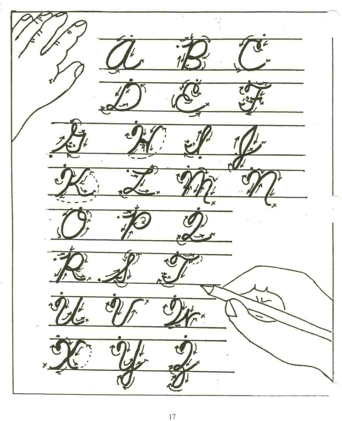 7 10 12 Historical Research And The Importance Of Cursive